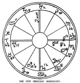 R H  Naylor Princess Margaret Horoscope
