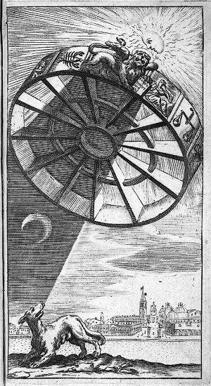 Como Leer Tu Horoscopo Sol Y Luna